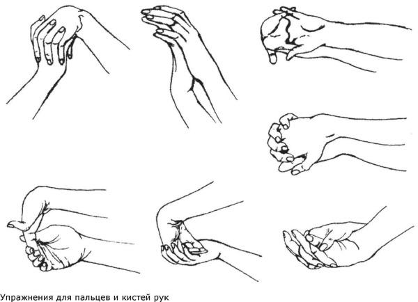 Тоннельный синдром запястного канала. Симптомы и лечение. Гимнастика, народные средства, операция