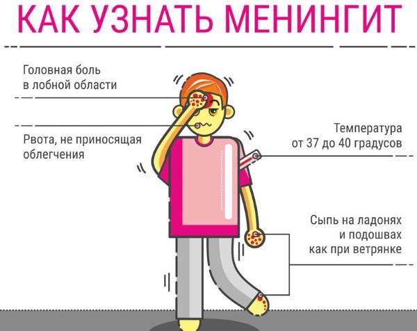 Как начинается ветрянка у детей, первые признаки, симптомы и лечение, инкубационный период