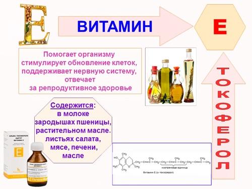 Веторон детский. Инструкция по применению, состав в таблетках, капли, витамины