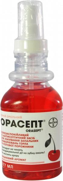 Эффективные спреи от боли в горле для детей и взрослых