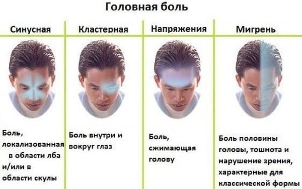 Нервное истощение. Симптомы у женщин и мужчин, последствия. Лечение препаратами, витамины