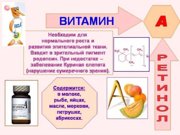 ОРВИ. Симптомы и лечение у взрослых народными средствами, препараты. Формы, осложнения