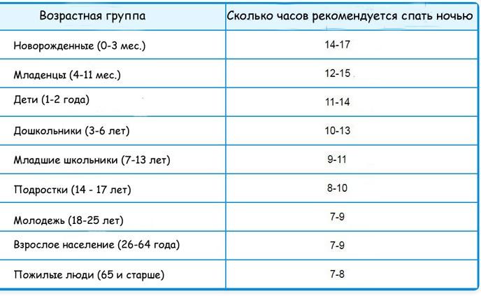 Эпилепсия у детей. Причины возникновения, симптомы, лечение, клинические рекомендации