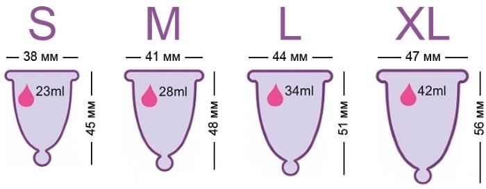 Менструальная чаша. Что это, для чего используется, инструкция, цена, фото