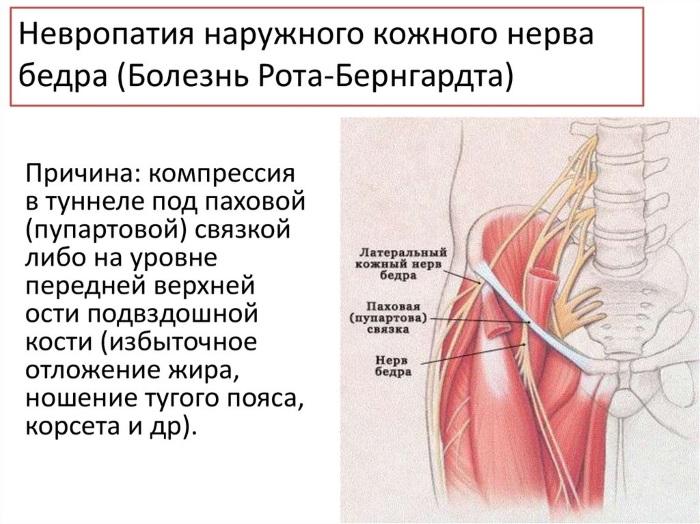 Мурашки по голове, телу, ногах, руках, лице. Причины у женщин, лечение