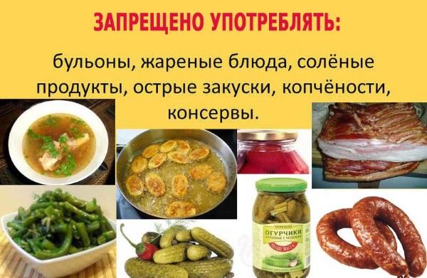 Продукты полезные для почек и вредные при беременности, диабете, пиелонефрите, воспалении, камнях