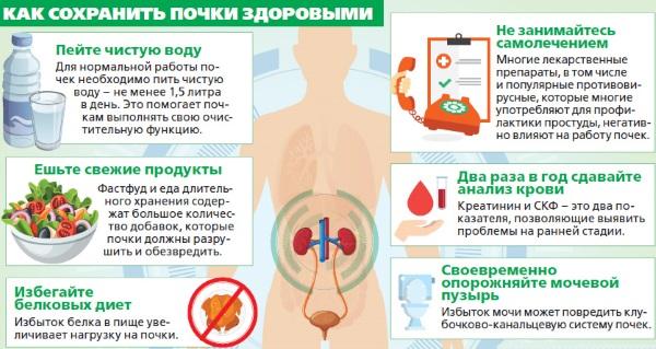 Одутловатость лица. Причины какого заболевания, как избавиться. Фото, лечение