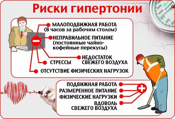 Тутовник. Полезные свойства и противопоказания. Как употреблять от кашля, давления, сахарного диабета, болей в желчном пузыре, подагры, панктеатита и других болезней