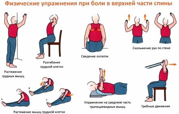 Боли в спине в области лопаток. Причины, лечение – препараты и упражнения