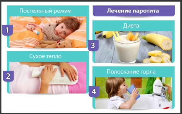Паротит у взрослых. Симптомы и лечение, фото, как передается, клинические рекомендации