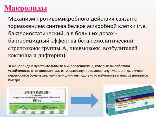 Противобактериальные препараты широкого спектра действия. Список, цены, отзывы о применении