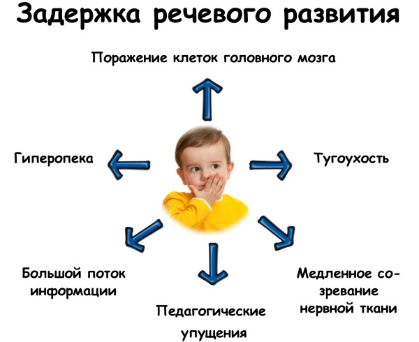 Когитум для детей. Инструкция по применению, побочные эффекты, отзывы