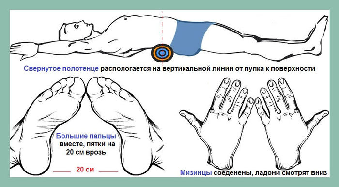 Валик Фукуцудзи. Размеры, упражнения для осанки, ног, позвоночника, шеи, противопоказания