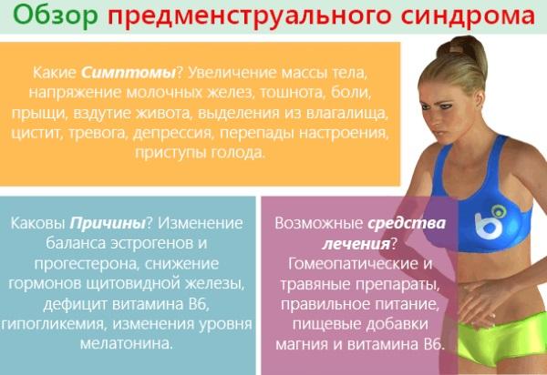 Тянущие боли внизу живота у женщин. Причины после, перед месячными, менопаузе. Лечение