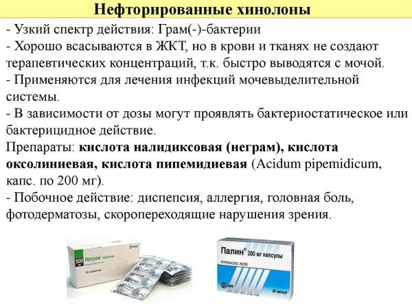 Фторхинолоны. Перечень препаратов, классификация, механизм действия, противопоказания