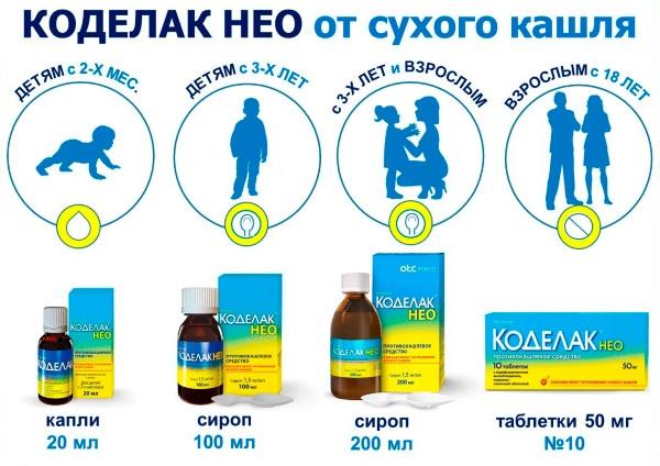 Коделак Нео. Инструкция по применению сироп, таблетки, капли. Цена, аналоги