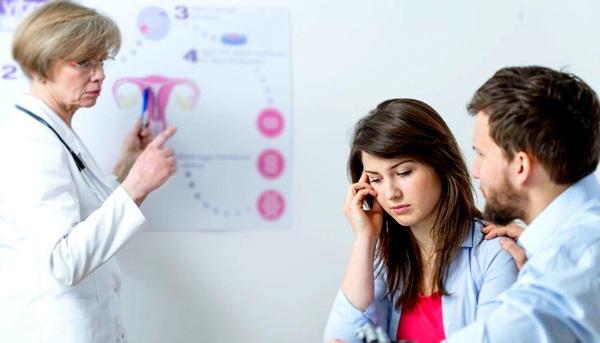 Нарушения менструационного цикла: классификация, причины и лечение