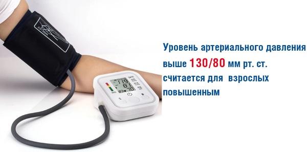 Препараты для снижения давления быстро, без побочных эффектов, нового поколения для пожилых