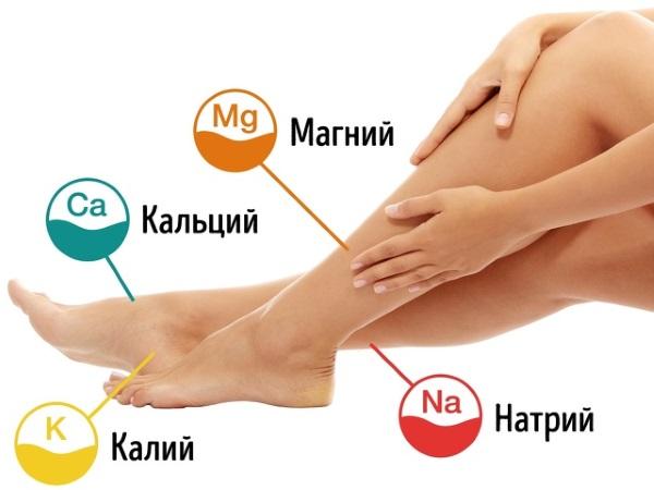 Сводит мышцы по всему телу. Причины и лечение, чего не хватает в организме