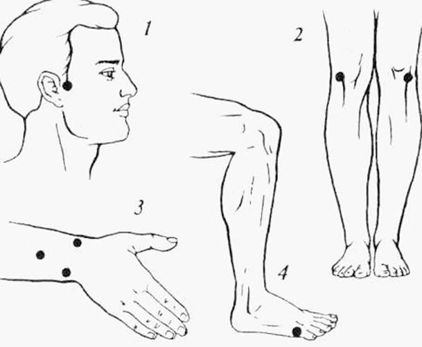 Как быстро избавиться от запора: упражнения, массаж живота в домашних условиях