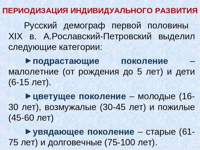 Возрастные категории людей по годам в России и мире. Таблица группы по ВОЗ 2020