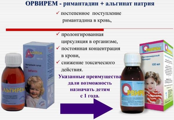 Орвирем. Инструкция по применению для детей, цена, аналоги, отзывы