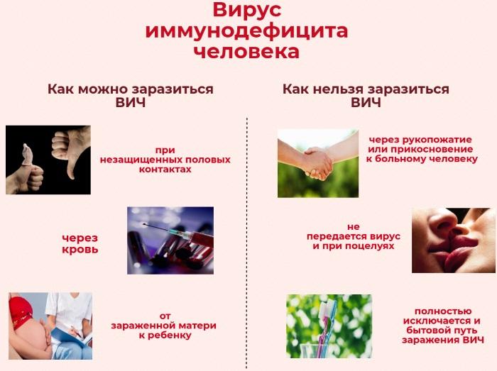 Спирулина. Лекарственные свойства, для чего и как принимать, противопоказания