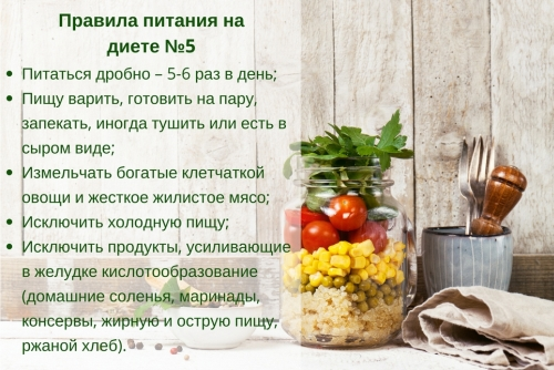 Диета Стол Щадящий Дробно. Какая диета самая щадящая, меню на каждый день для похудения