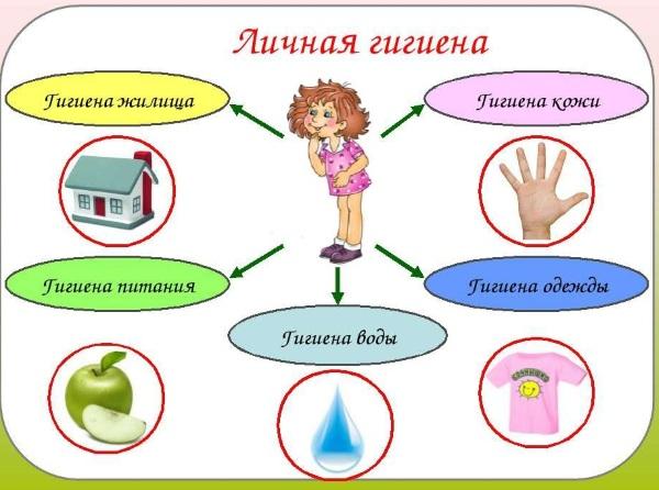 Стрептодермия у детей. Фото, лечение, сколько длится, препараты, мази, народные средства