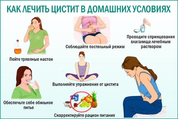 Цистит у женщин. Причины, симптомы и лечение