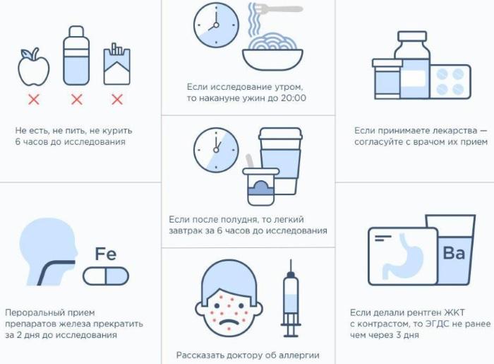 ЭГДС (эзофагогастродуоденоскопия). Подготовка к исследованию, меню, что можно и нельзя есть