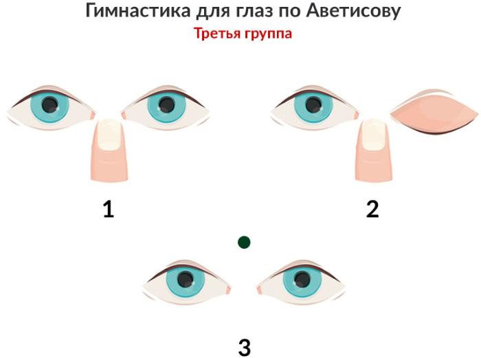 Гимнастика по Аветисову для глаз, комплексы для детей, взрослых