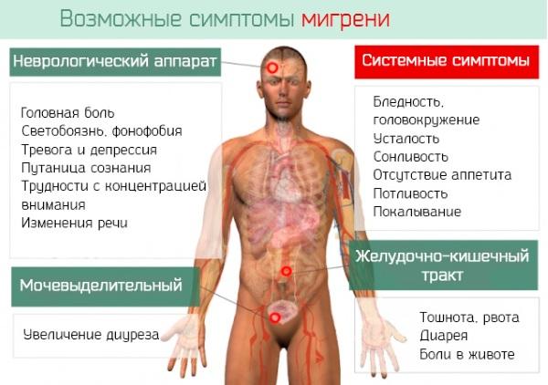 Головная боль напряжения. Причины, симптомы, лечение, как избавиться