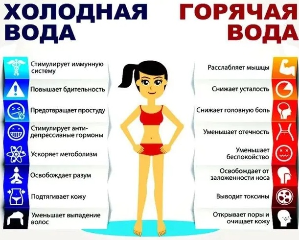 Нарушение терморегуляции организма. Симптомы у взрослых, детей, причины, лечение