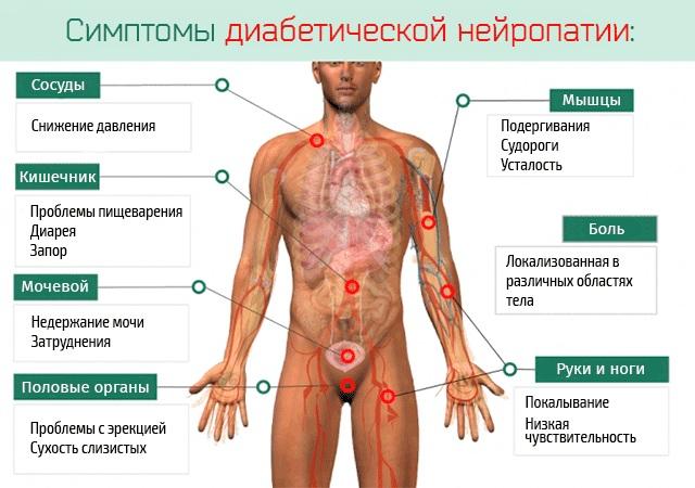 Немеют пальцы ног: на левой, правой, большой. Почему, что это значит, причины и лечение
