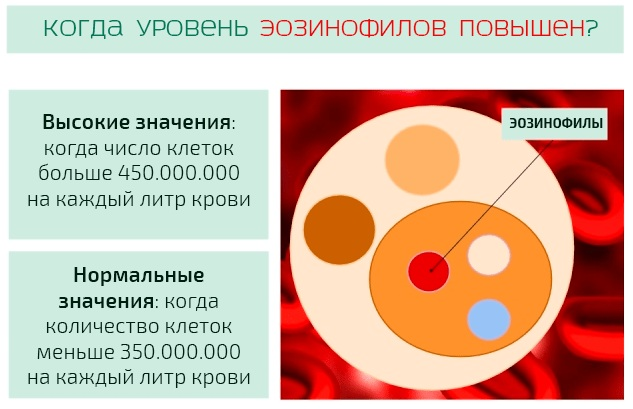 Норма анализа крови 3 летнего ребенка thumbnail