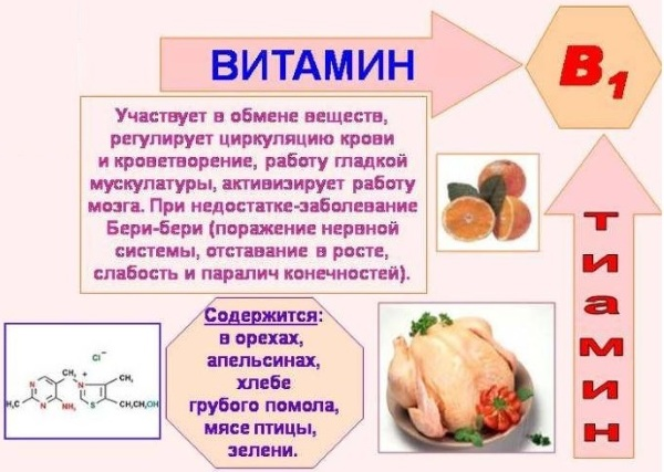 Витамины для десен при пародонтозе. Названия, цены лучших