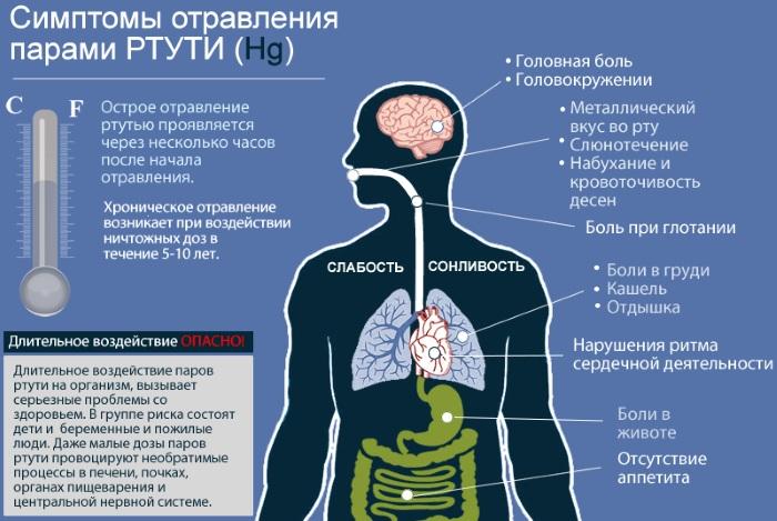 Синий налет на языке при коронавирусе, после вина, химиотерапии
