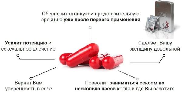 Секрет императора. Отзывы и цена, инструкция, где купить препарат для мужчин