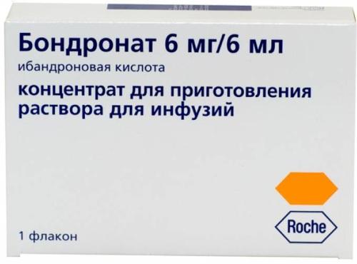 Обзор бисфосфонатов препаратов для лечения остеопороза