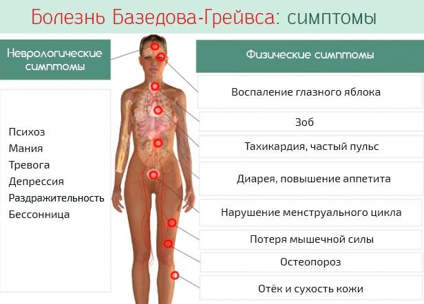 Обострение обоняния у женщин. Причины перед месячными, при беременности, климаксе