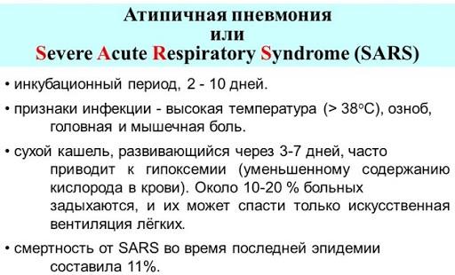 Короновирусная инфекция у человека. Что это такое, симптомы, лечение