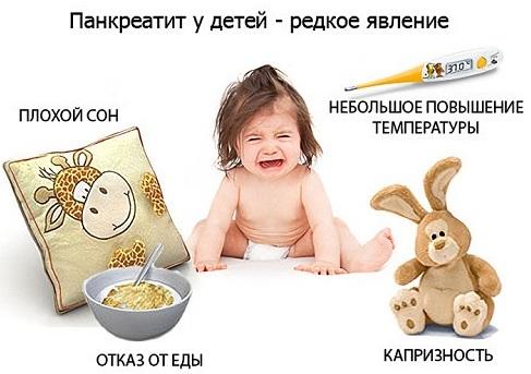 Панкреатит у детей. Симптомы и лечение, причины, диета