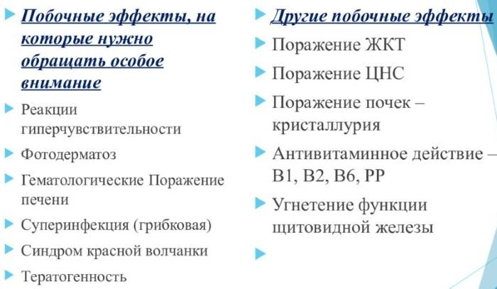 Сульфацил-натрия (Sulfacylum-natrium) глазные капли. Цена, инструкция по применению детям, взрослым