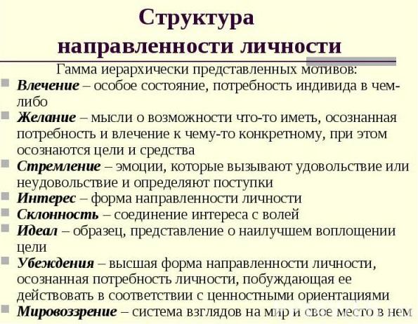 Свойства личности в психологии. Что это такое, примеры: психические, волевые, эмоциональные, индивидуальные, динамические, классификация