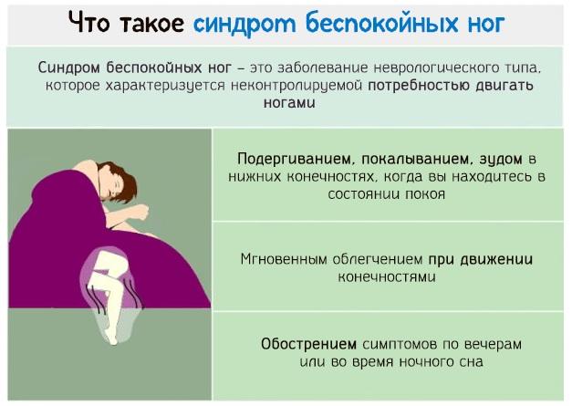 Вздрагивание при засыпании у взрослых. Причины, лечение