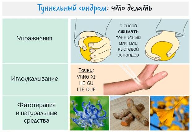 Заболевания опорно-двигательного аппарата у детей, пожилых, взрослых. Классификация, лечение