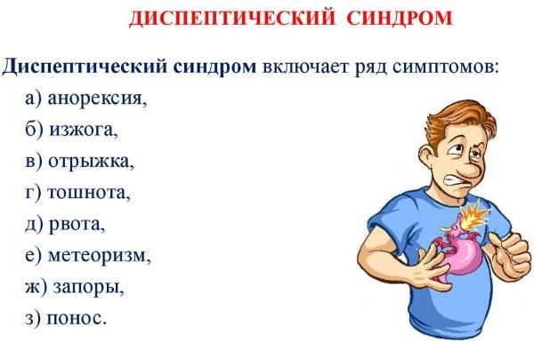 Диспептические расстройства. Что это такое, симптомы, лечение, клинические рекомендации
