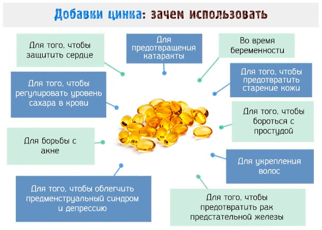 Кальцемин (Calcemin) при беременности. Отзывы, инструкция по применению, аналоги, цена