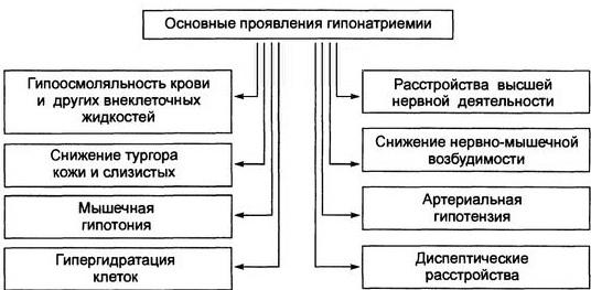 Леспефлан (Lespeflan). Инструкция по применению, аналоги, показания, цена